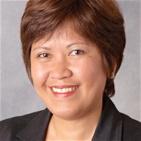 Dr. Flordelina O. Arroyo, MD